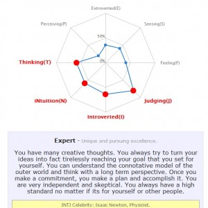 Vocational Personality Radar Test