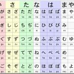 ในที่สุดก็ได้เรียนภาษาญี่ปุ่นตามที่ตั้งใจไว้มานานจนจบ Class แรกละ ^^
